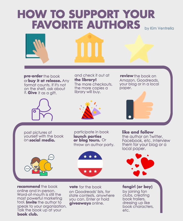 How to Support Your Favorite Authors